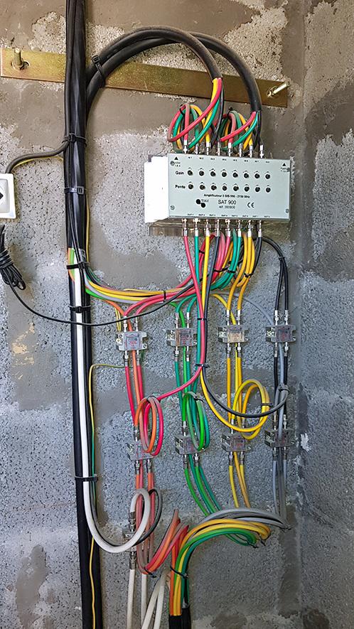 TPS câblage pour deux satellites Astro et Hotbird